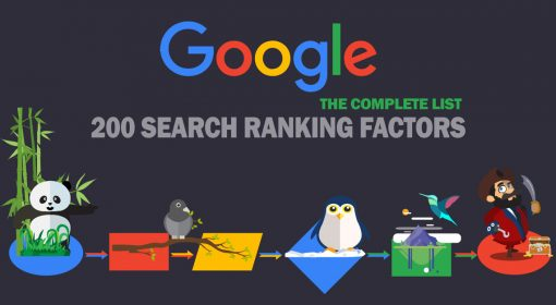 200 Search Ranking Factors