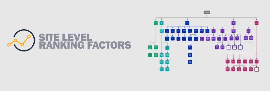 Site level SEO Ranking Factors