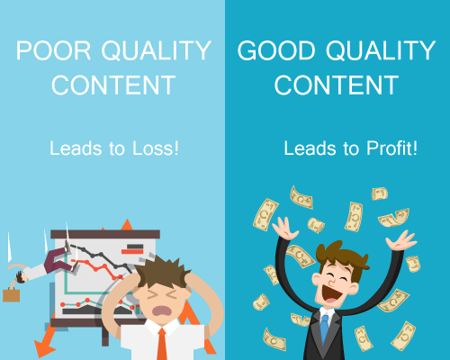 Quality Content for Search Engine Optimization