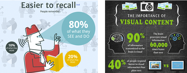 Use Visual Content for Social Media Marketing